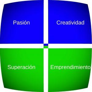 Logo IYTS Palabras Cristina Tobías